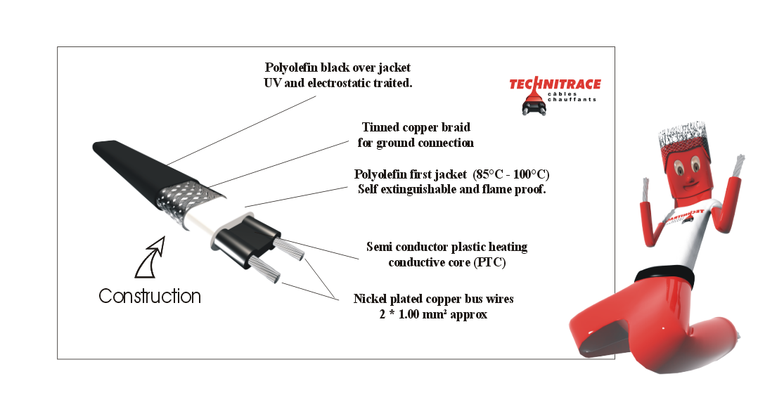 Self regulating heating cable CABT/DEN