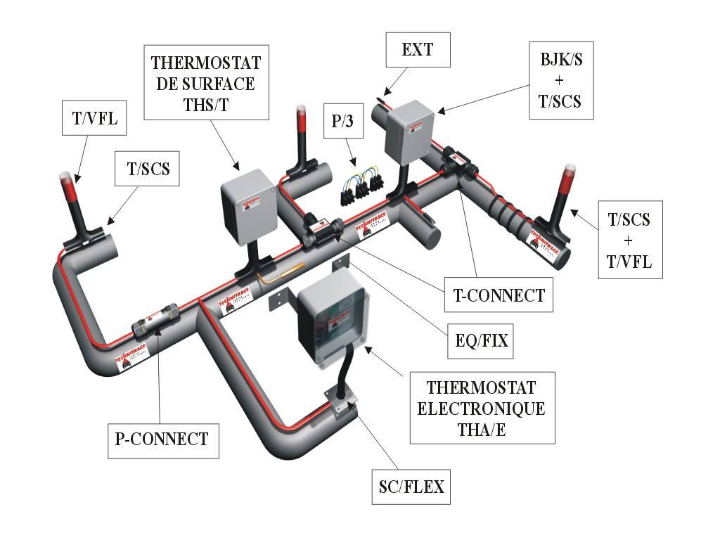 accessoires pour le tra 231 age 233 lectrique heating cables manufacturer